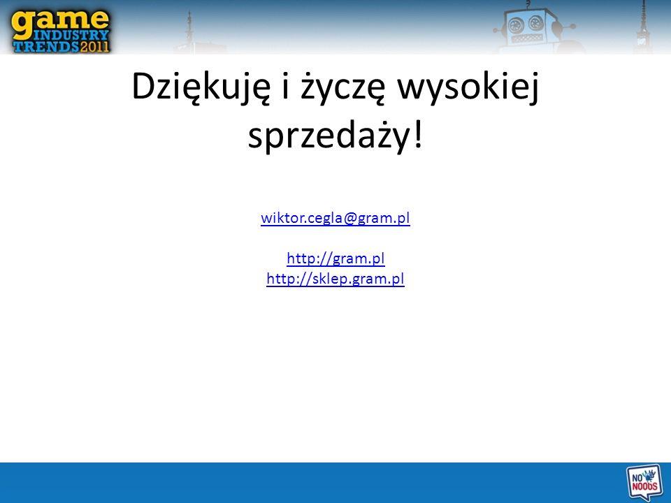 Dziękuję i życzę wysokiej sprzedaży! wiktor.cegla@gram.pl http://gram.pl http://sklep.gram.pl