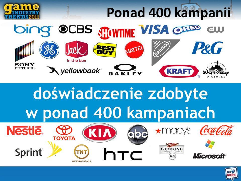 doświadczenie zdobyte w ponad 400 kampaniach Ponad 400 kampanii