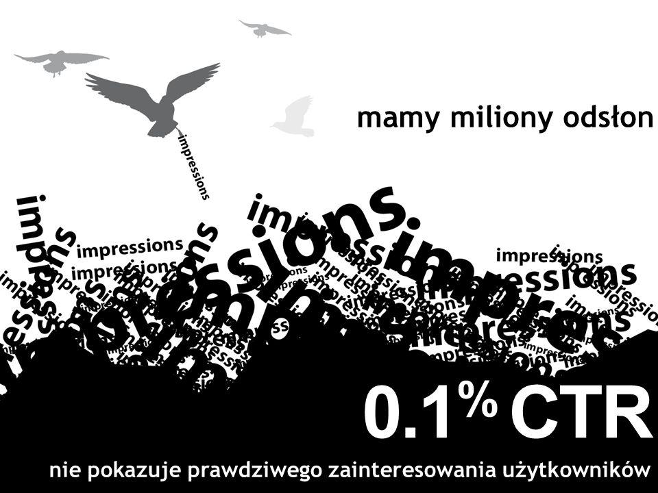 mamy miliony odsłon nie pokazuje prawdziwego zainteresowania użytkowników 0.1 % CTR