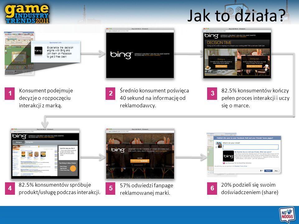 Konsument podejmuje decyzje o rozpoczęciu interakcji z marką.