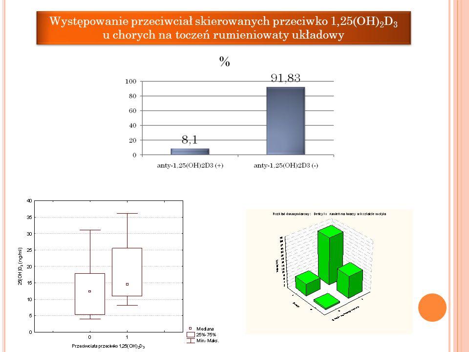 Występowanie przeciwciał skierowanych przeciwko 1,25(OH) 2 D 3 u chorych na toczeń rumieniowaty układowy Występowanie przeciwciał skierowanych przeciw