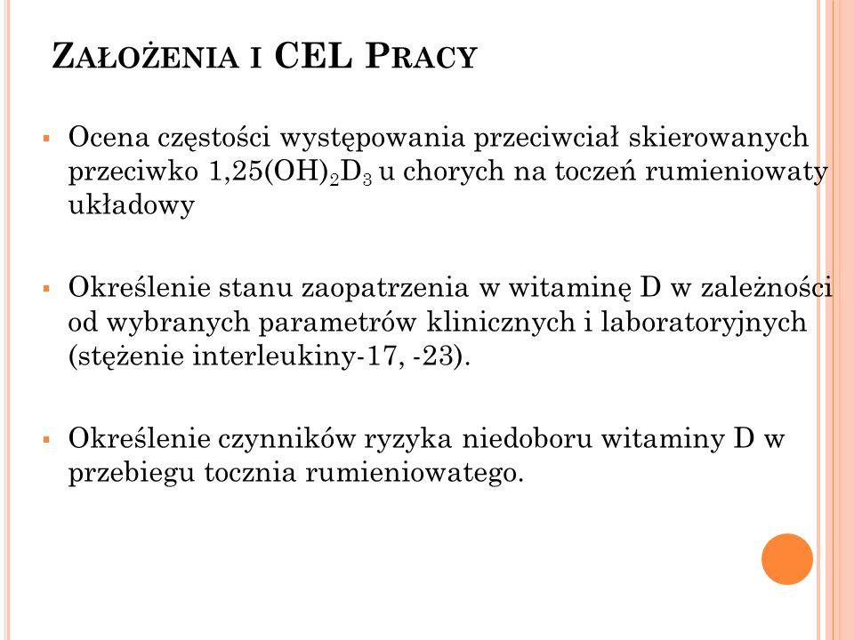 Z AŁOŻENIA I CEL P RACY Ocena częstości występowania przeciwciał skierowanych przeciwko 1,25(OH) 2 D 3 u chorych na toczeń rumieniowaty układowy Okreś
