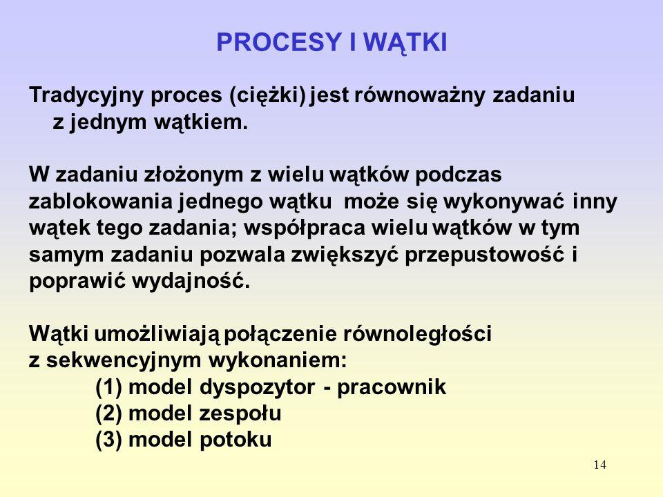 14 PROCESY I WĄTKI Tradycyjny proces (ciężki) jest równoważny zadaniu z jednym wątkiem. W zadaniu złożonym z wielu wątków podczas zablokowania jednego