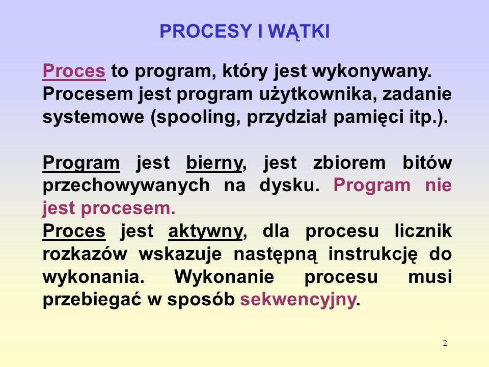 2 PROCESY I WĄTKI Proces to program, który jest wykonywany. Procesem jest program użytkownika, zadanie systemowe (spooling, przydział pamięci itp.). P