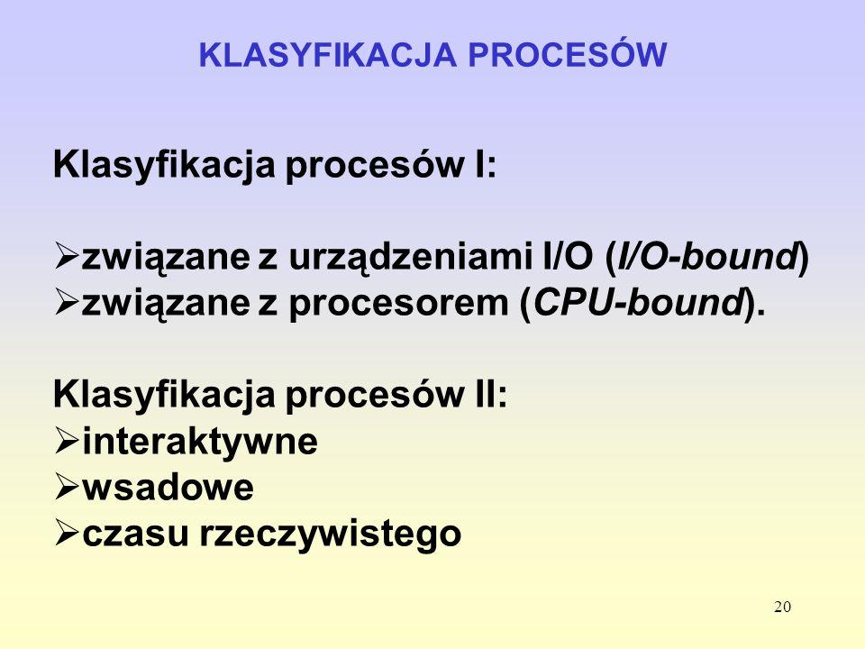 20 KLASYFIKACJA PROCESÓW Klasyfikacja procesów I: związane z urządzeniami I/O (I/O-bound) związane z procesorem (CPU-bound). Klasyfikacja procesów II:
