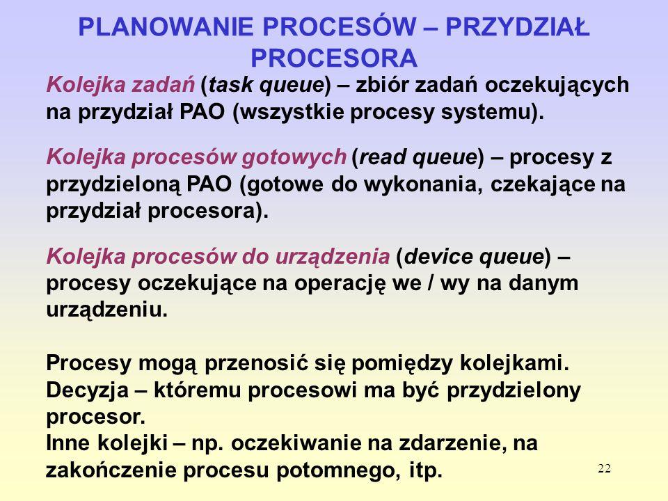 22 PLANOWANIE PROCESÓW – PRZYDZIAŁ PROCESORA Kolejka zadań (task queue) – zbiór zadań oczekujących na przydział PAO (wszystkie procesy systemu). Kolej