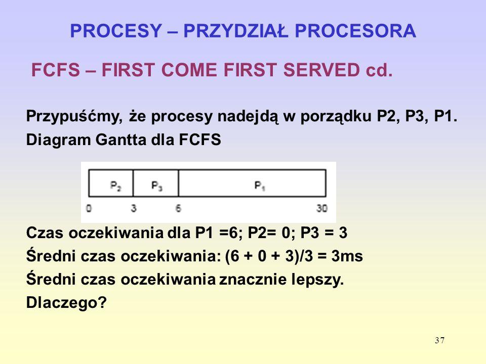37 PROCESY – PRZYDZIAŁ PROCESORA FCFS – FIRST COME FIRST SERVED cd. Przypuśćmy, że procesy nadejdą w porządku P2, P3, P1. Diagram Gantta dla FCFS Czas