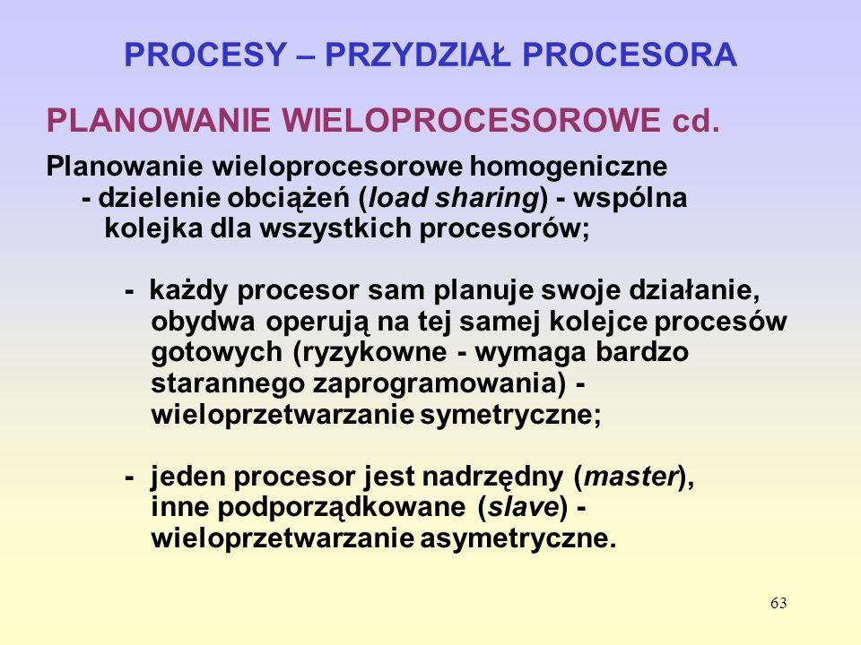 63 PROCESY – PRZYDZIAŁ PROCESORA PLANOWANIE WIELOPROCESOROWE cd. Planowanie wieloprocesorowe homogeniczne - dzielenie obciążeń (load sharing) - wspóln