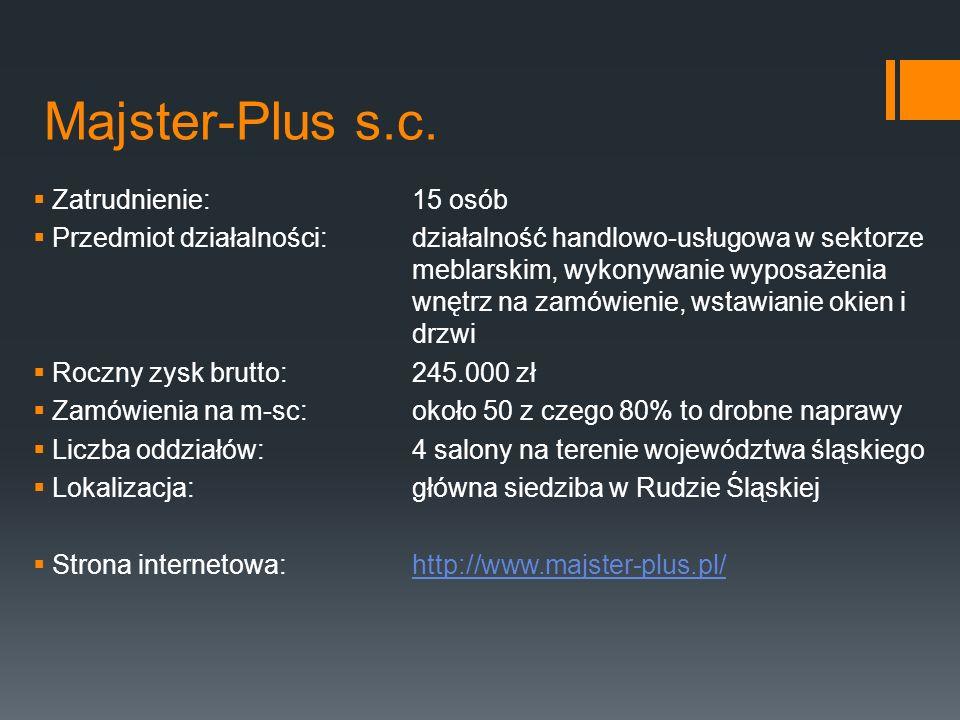 Majster-Plus s.c. Zatrudnienie: 15 osób Przedmiot działalności:działalność handlowo-usługowa w sektorze meblarskim, wykonywanie wyposażenia wnętrz na