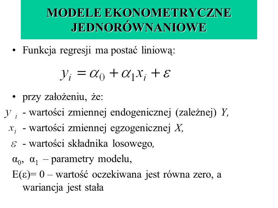Po oszacowaniu otrzymujemy gdzie: a 1 - współczynnik regresji a 0 - stała regresji