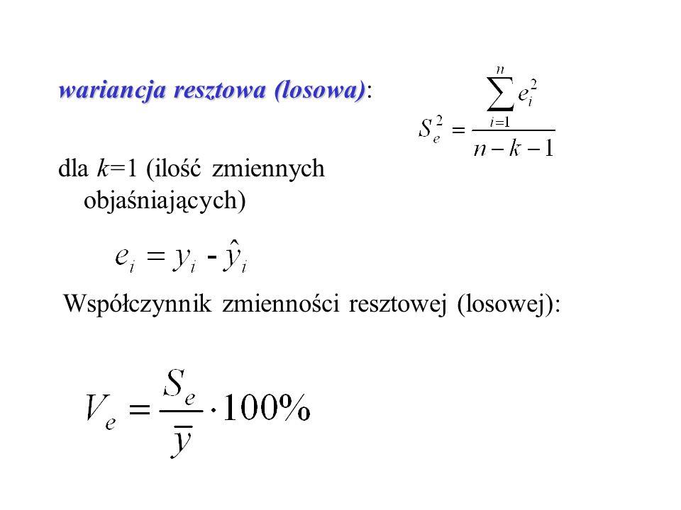 Standardowe błędy S(a 1 ) i S(a 0 ) szacunku parametrów strukturalnych wyznacza się ze wzorów: