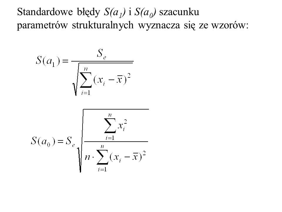 Obliczamy wariancję resztową.Wyznaczamy odchylenie resztowe i współczynnik zmienności resztowej.