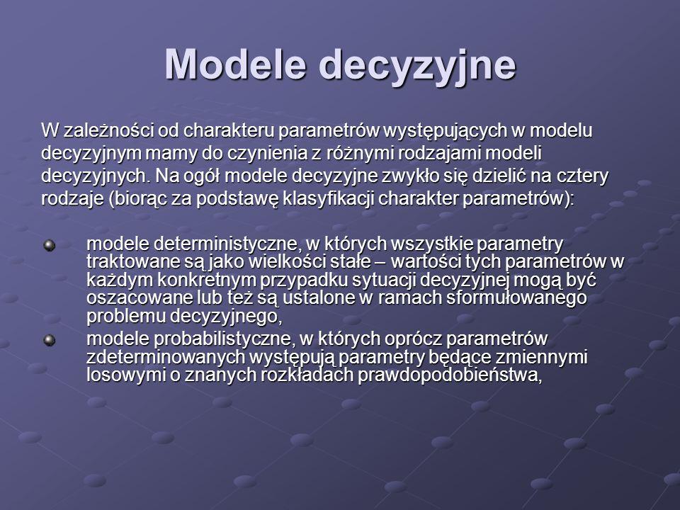 Modele decyzyjne W zależności od charakteru parametrów występujących w modelu decyzyjnym mamy do czynienia z różnymi rodzajami modeli decyzyjnych. Na