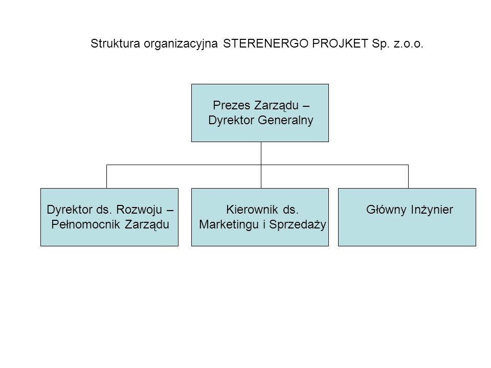 Struktura organizacyjna STERENERGO PROJKET Sp. z.o.o. Dyrektor ds. Rozwoju – Pełnomocnik Zarządu Kierownik ds. Marketingu i Sprzedaży Główny Inżynier