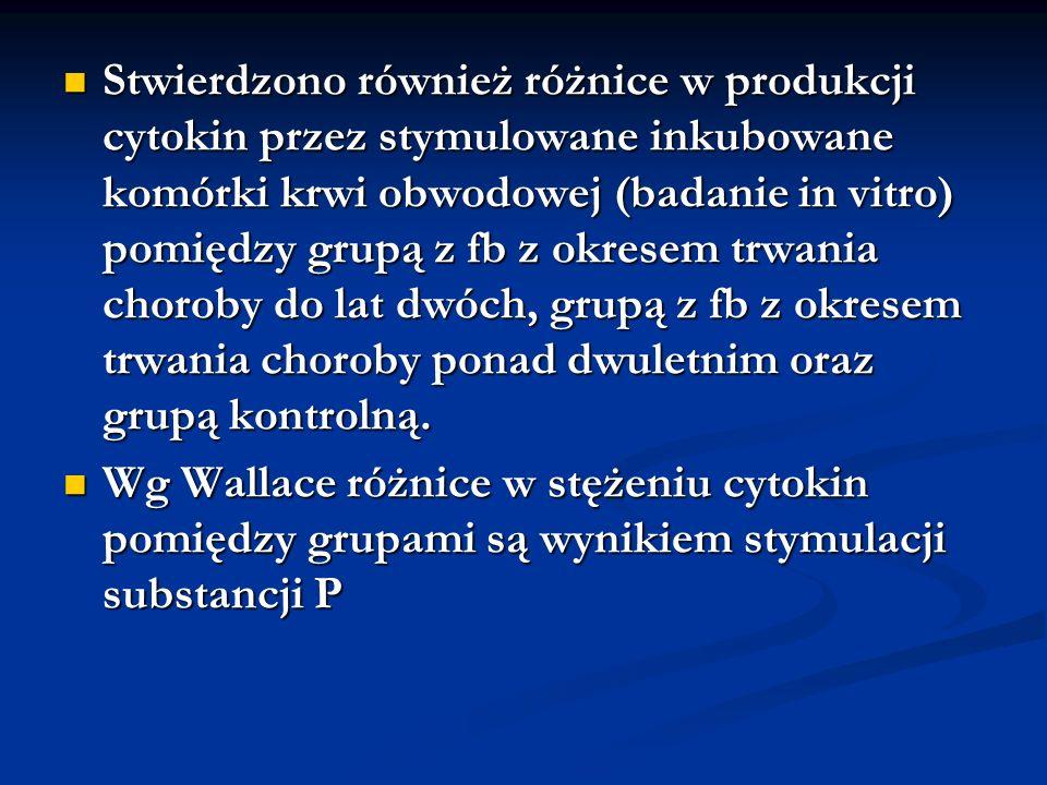 Późniejsze studia (Bazzichi S i wsp.2007) potwierdziły niektóre wyniki badań Wallacea.