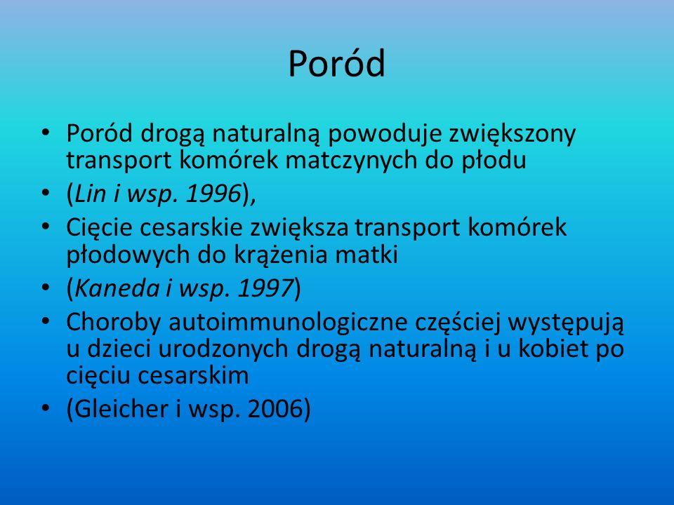 Poród Poród drogą naturalną powoduje zwiększony transport komórek matczynych do płodu (Lin i wsp. 1996), Cięcie cesarskie zwiększa transport komórek p