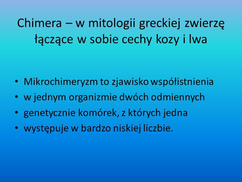 Chimera – w mitologii greckiej zwierzę łączące w sobie cechy kozy i lwa Mikrochimeryzm to zjawisko współistnienia w jednym organizmie dwóch odmiennych