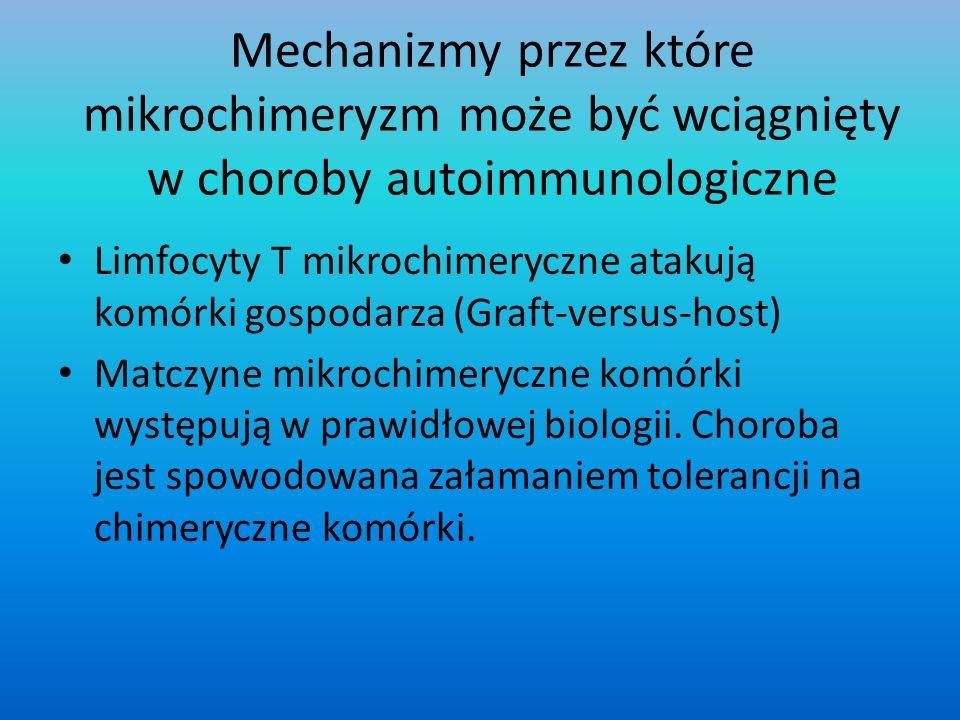 Mechanizmy przez które mikrochimeryzm może być wciągnięty w choroby autoimmunologiczne Limfocyty T mikrochimeryczne atakują komórki gospodarza (Graft-