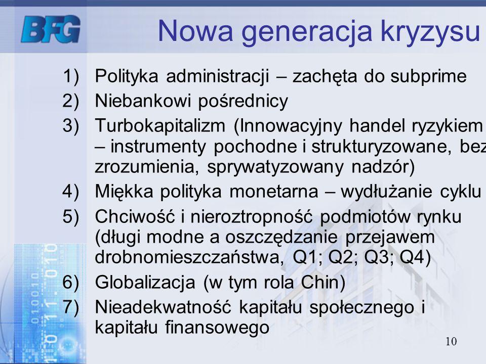 10 Nowa generacja kryzysu 1)Polityka administracji – zachęta do subprime 2)Niebankowi pośrednicy 3)Turbokapitalizm (Innowacyjny handel ryzykiem – inst