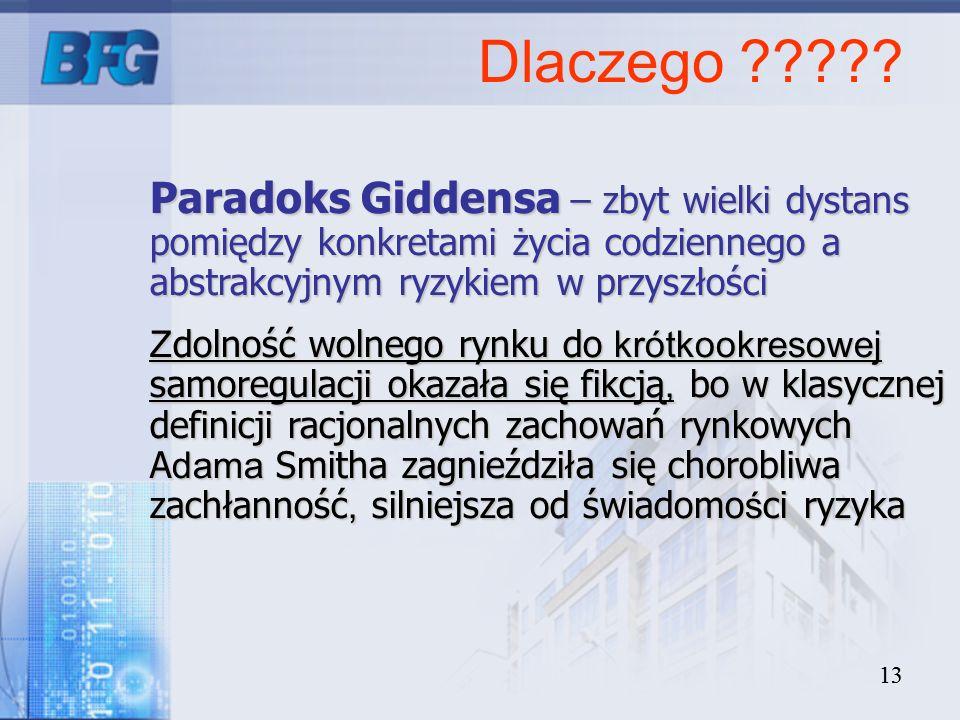 13 Dlaczego ????? Paradoks Giddensa – zbyt wielki dystans pomiędzy konkretami życia codziennego a abstrakcyjnym ryzykiem w przyszłości Z dolność wolne