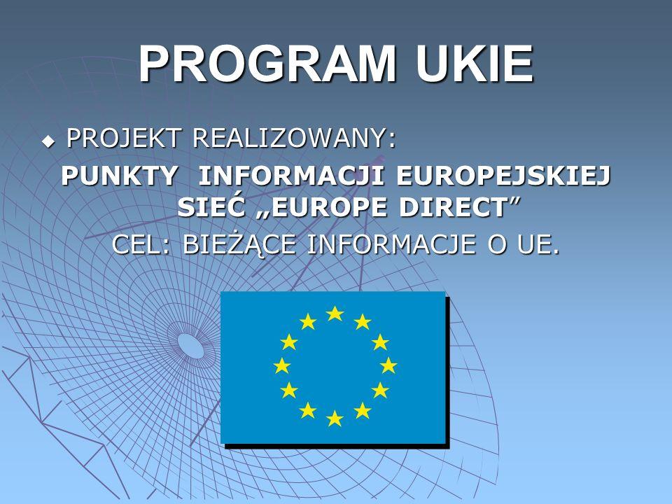 FUNDUSZ WSPÓŁPRACY: Punkty informacji AGRO-INFO – które pojawiły się pierwsze, informując nas o Unii Europejskiej, wspólnej polityce rolnej, kodeksie