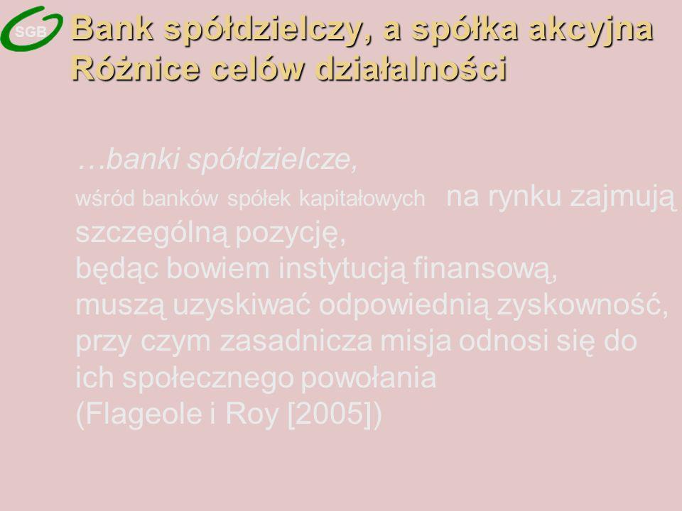 Bank spółdzielczy, a spółka akcyjna Różnice celów działalności …banki spółdzielcze, wśród banków spółek kapitałowych na rynku zajmują szczególną pozycję, będąc bowiem instytucją finansową, muszą uzyskiwać odpowiednią zyskowność, przy czym zasadnicza misja odnosi się do ich społecznego powołania (Flageole i Roy [2005]) SGB