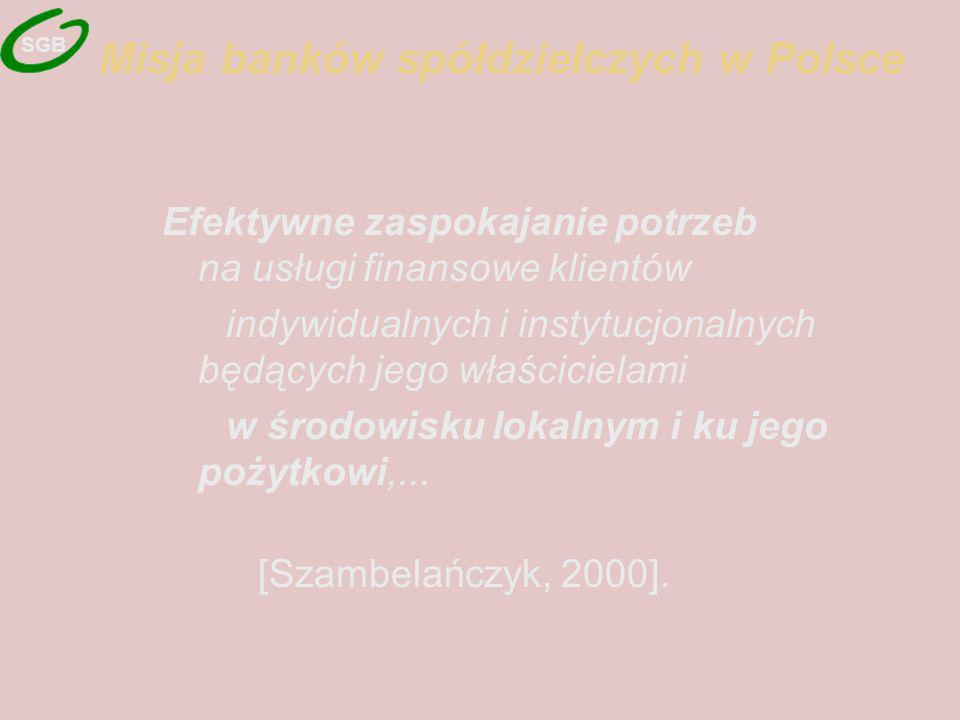 Misja banków spółdzielczych w Polsce Efektywne zaspokajanie potrzeb na usługi finansowe klientów indywidualnych i instytucjonalnych będących jego właścicielami w środowisku lokalnym i ku jego pożytkowi,...