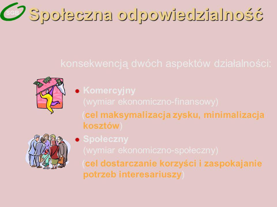 Społeczna odpowiedzialność konsekwencją dwóch aspektów działalności: Komercyjny (wymiar ekonomiczno-finansowy) (cel maksymalizacja zysku, minimalizacja kosztów) Społeczny (wymiar ekonomiczno-społeczny) (cel dostarczanie korzyści i zaspokajanie potrzeb interesariuszy) SGB