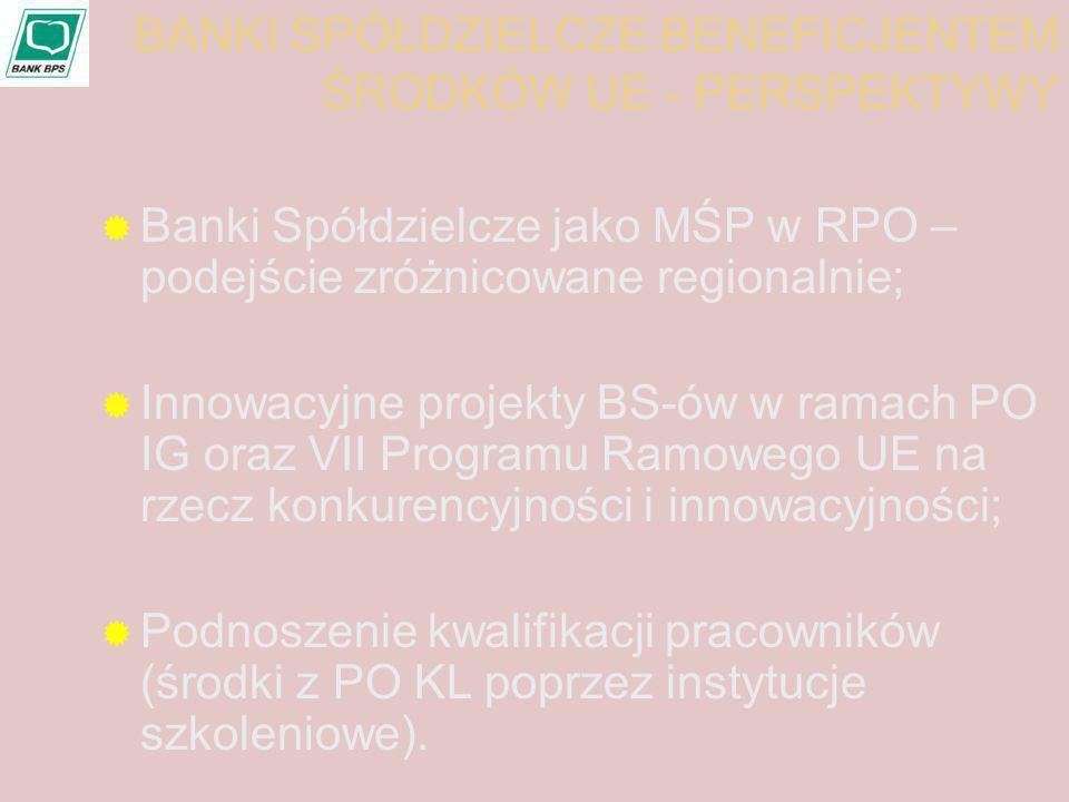 BANKI SPÓŁDZIELCZE BENEFICJENTEM ŚRODKÓW UE - PERSPEKTYWY Banki Spółdzielcze jako MŚP w RPO – podejście zróżnicowane regionalnie; Innowacyjne projekty BS-ów w ramach PO IG oraz VII Programu Ramowego UE na rzecz konkurencyjności i innowacyjności; Podnoszenie kwalifikacji pracowników (środki z PO KL poprzez instytucje szkoleniowe).
