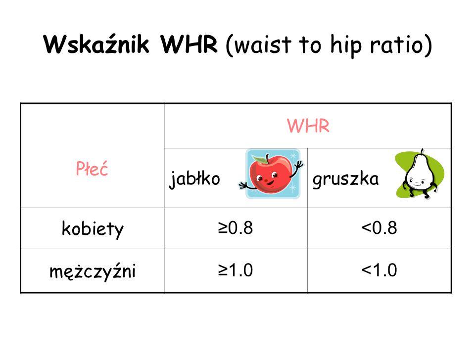 Płeć WHR jabłkogruszka kobiety 0.8<0.8 mężczyźni 1.0<1.0