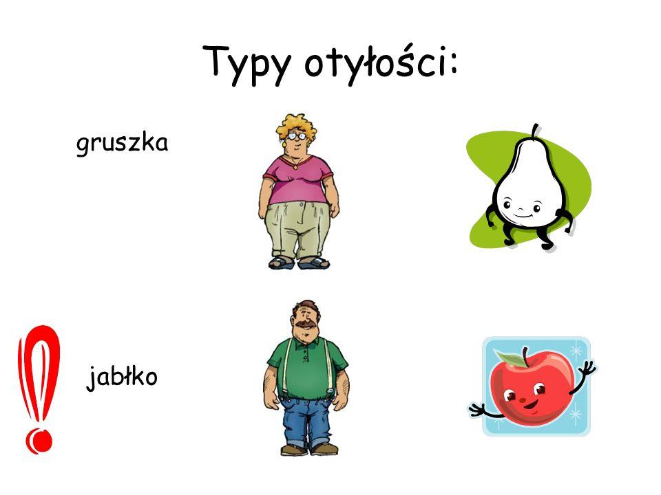 Typy otyłości: gruszka jabłko
