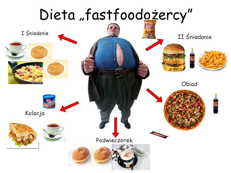 Dieta fastfoodożercy I Śniadanie Obiad II Śniadanie Podwieczorek Kolacja