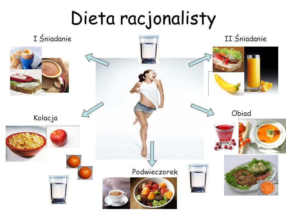 Dieta racjonalisty I ŚniadanieII Śniadanie Obiad Podwieczorek Kolacja