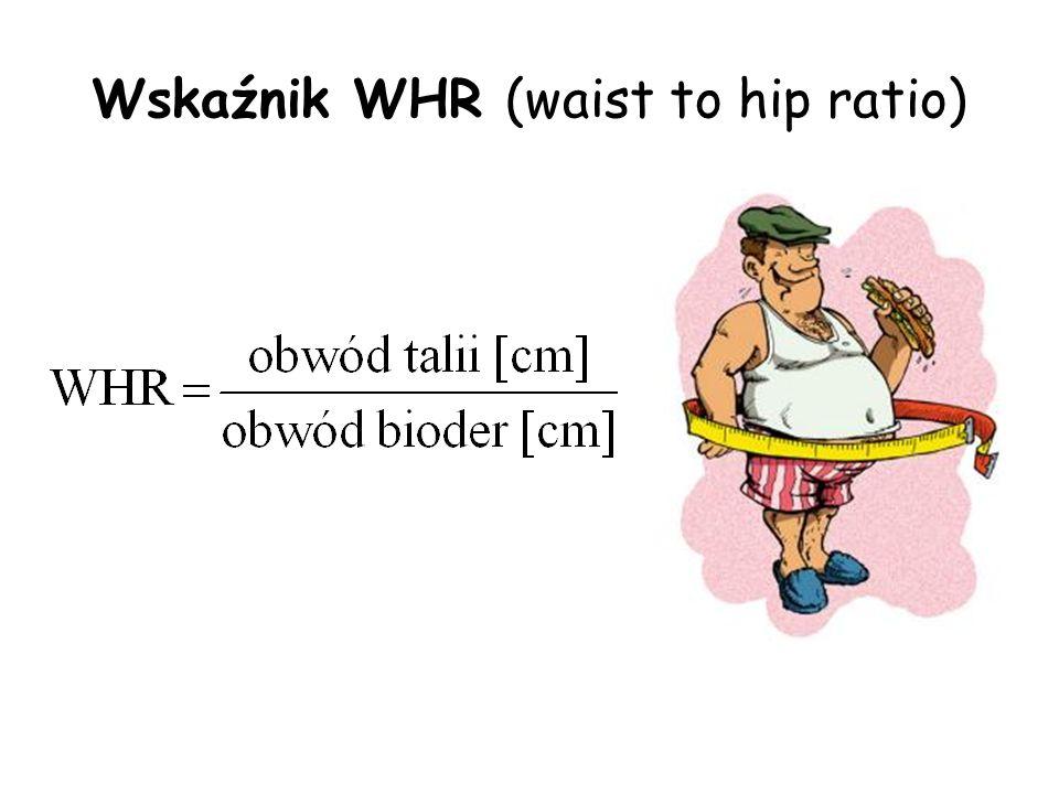 Wskaźnik WHR (waist to hip ratio)