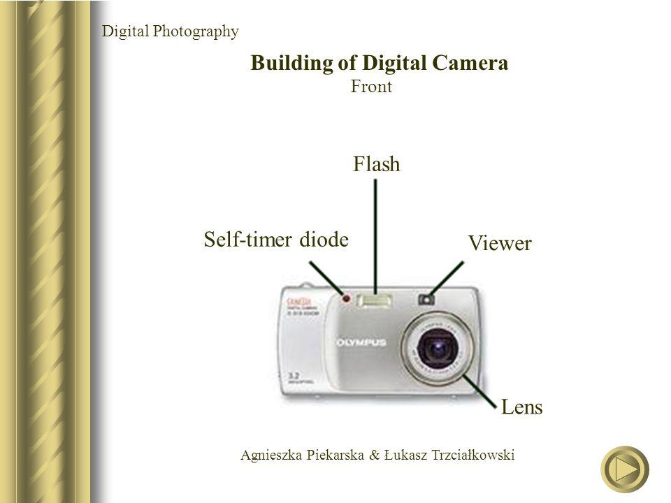 Agnieszka Piekarska & Łukasz Trzciałkowski Digital Photography Building of Digital Camera Front Flash Lens Viewer Self-timer diode