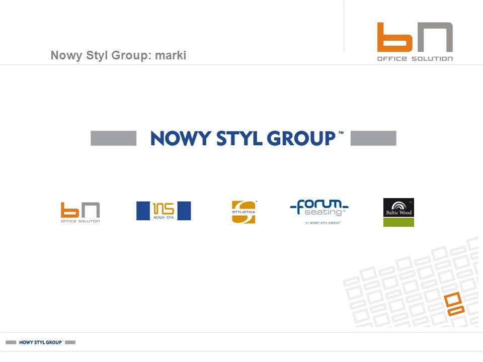 Nowy Styl Group: marki