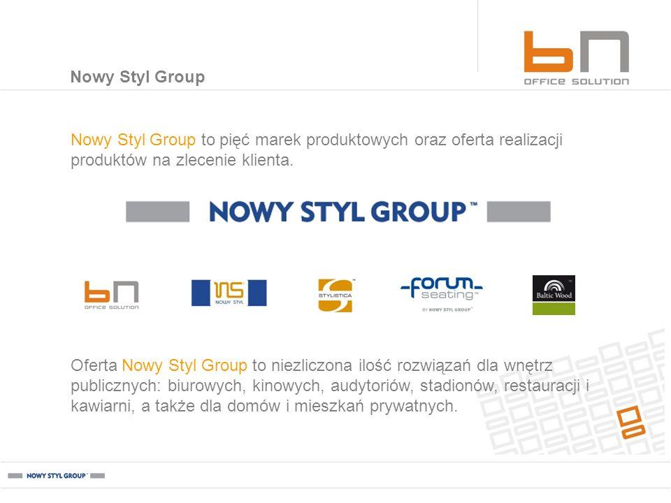 Nowy Styl Group to 5 marek produktowych 170 000 m² powierzchni produkcyjnej 50 mln sprzedanych krzeseł Produkty są sprzedawane przez ponad 3 500 Partnerów handlowych w 60 % trafiają na eksport służą użytkownikom w 60 krajach świata Nowy Styl Group