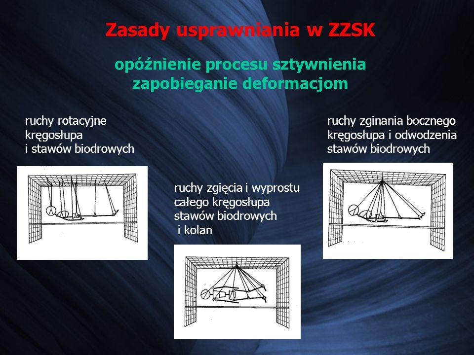 Zasady usprawniania w ZZSK opóźnienie procesu sztywnienia zapobieganie deformacjom ruchy rotacyjne kręgosłupa i stawów biodrowych ruchy zginania boczn