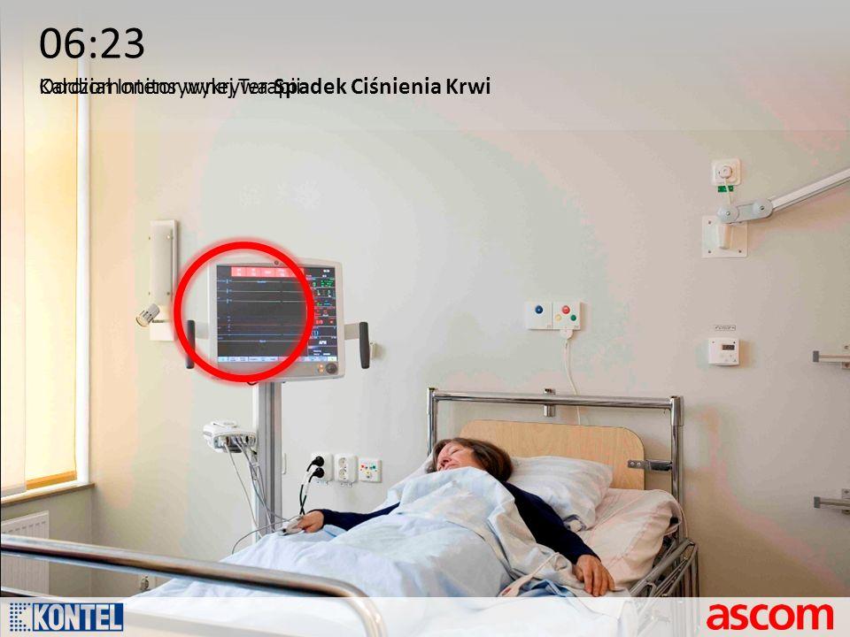 06:23 Oddział Intensywnej TerapiiKardiomonitor wykrywa Spadek Ciśnienia Krwi