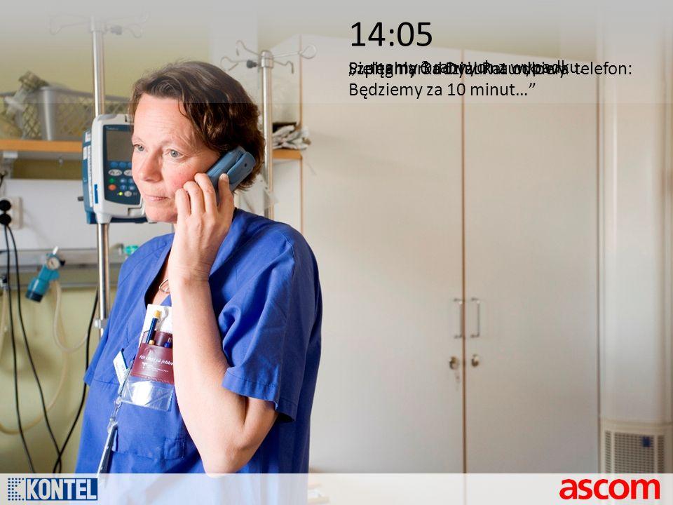 14:05 Szpitalny Oddział RatunkowyPielęgniarka Dyżurna odbiera telefon: …mamy 3 rannych z wypadku. Będziemy za 10 minut…