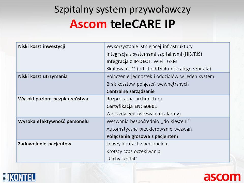 Szpitalny system przywoławczy Ascom teleCARE IP Niski koszt inwestycji Wykorzystanie istniejącej infrastruktury Integracja z systemami szpitalnymi (HI