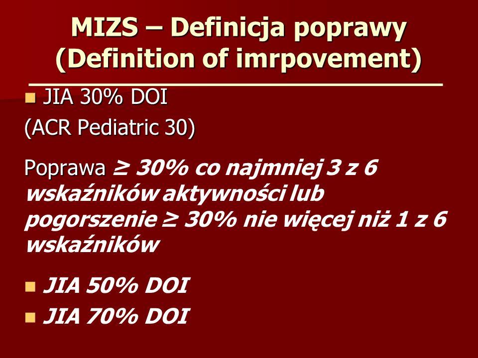 JIA 30% DOI JIA 30% DOI (ACR Pediatric 30) Poprawa Poprawa 30% co najmniej 3 z 6 wskaźników aktywności lub pogorszenie 30% nie więcej niż 1 z 6 wskaźników JIA 50% DOI JIA 70% DOI MIZS – Definicja poprawy (Definition of imrpovement)