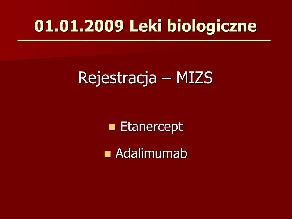 01.01.2009 Leki biologiczne Rejestracja – MIZS Etanercept Etanercept Adalimumab Adalimumab