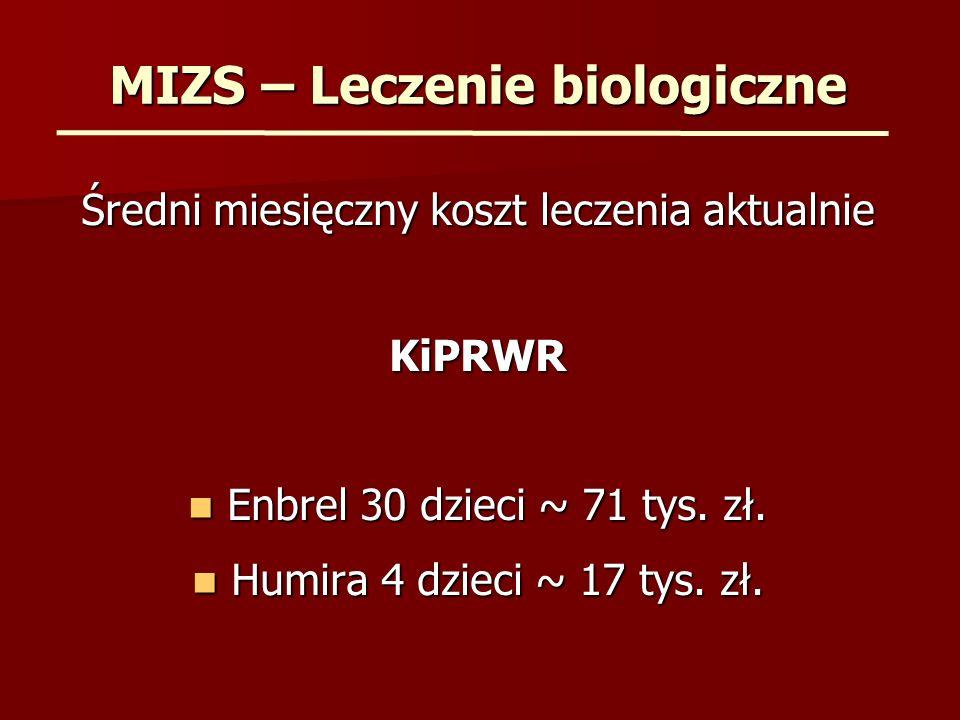 MIZS – Leczenie biologiczne Średni miesięczny koszt leczenia aktualnie KiPRWR Enbrel 30 dzieci ~ 71 tys. zł. Enbrel 30 dzieci ~ 71 tys. zł. Humira 4 d