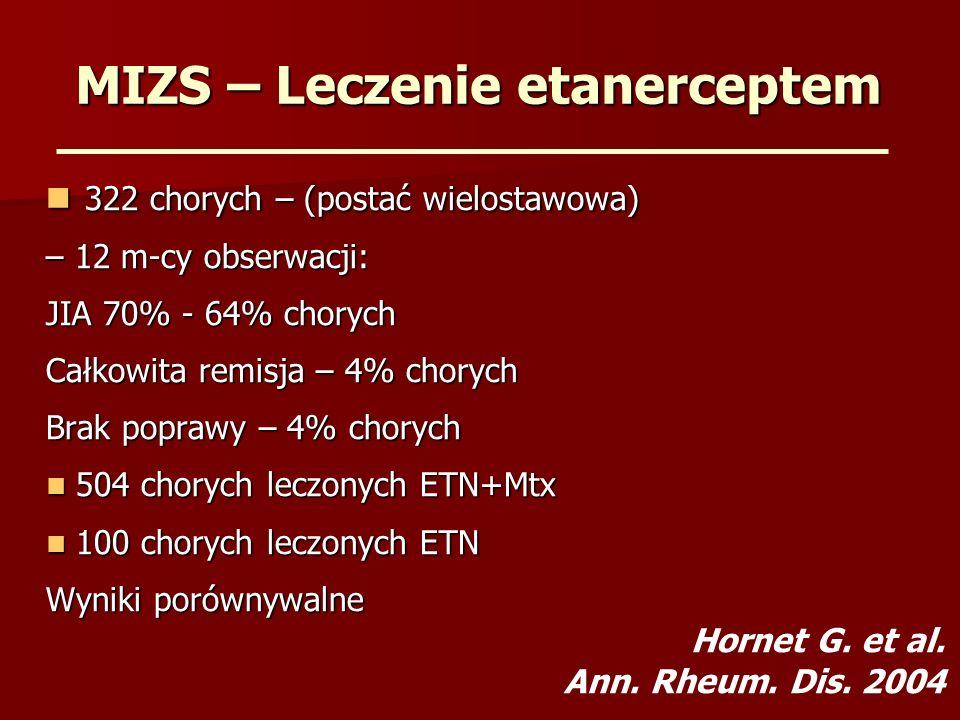 MIZS – Leczenie etanerceptem 322 chorych – (postać wielostawowa) 322 chorych – (postać wielostawowa) – 12 m-cy obserwacji: JIA 70% - 64% chorych Całko