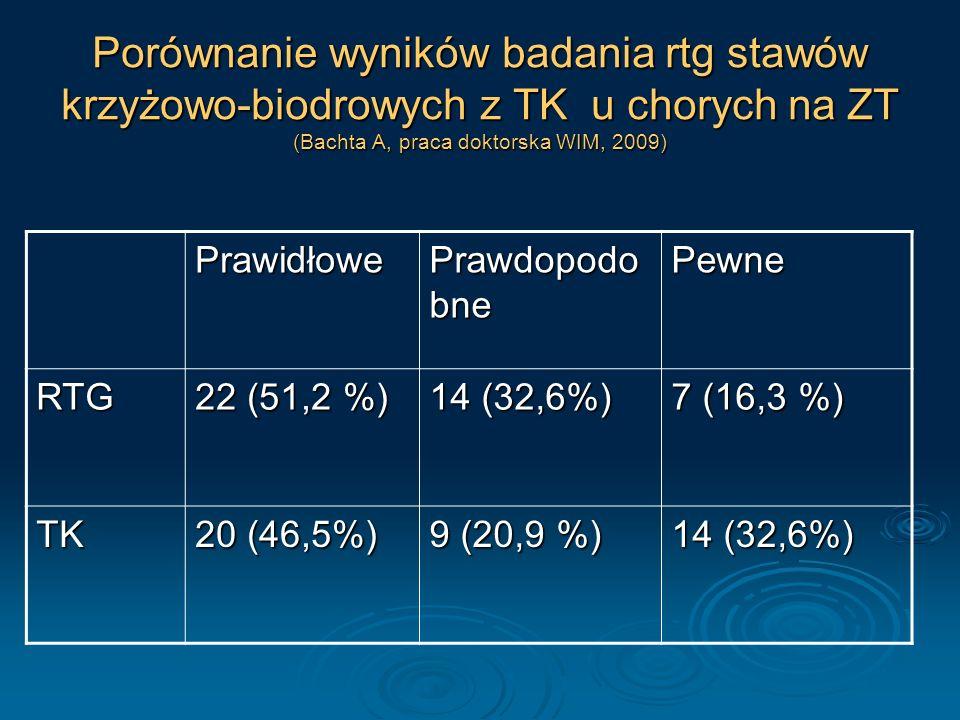 Porównanie wyników badania rtg stawów krzyżowo-biodrowych z TK u chorych na ZT (Bachta A, praca doktorska WIM, 2009) Prawidłowe Prawdopodo bne Pewne R