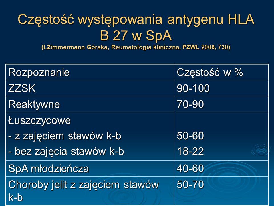 Częstość występowania antygenu HLA B 27 w SpA (I.Zimmermann Górska, Reumatologia kliniczna, PZWL 2008, 730) Rozpoznanie Częstość w % ZZSK90-100 Reakty