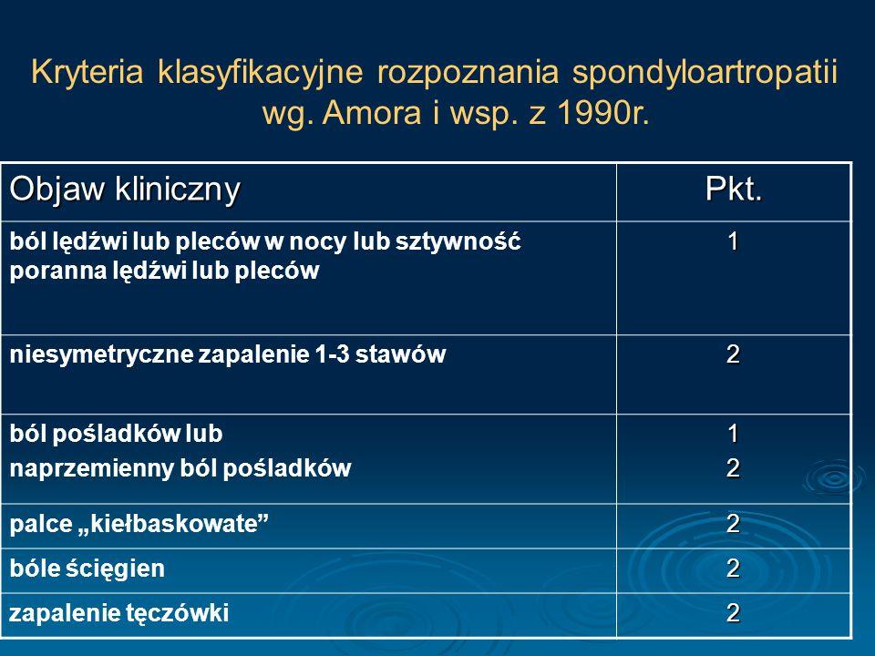 Kryteria klasyfikacyjne rozpoznania spondyloartropatii wg. Amora i wsp. z 1990r. Objaw kliniczny Pkt. ból lędźwi lub pleców w nocy lub sztywność poran