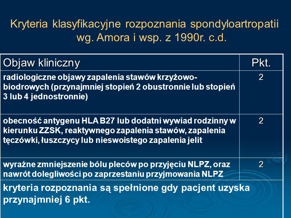 Zapalny Ból Pleców TAK ( 14% ) NIE ( <2% ) Rozważ inną diagnozę lub poczekaj na pojawienie się innych nowych objawów typowych dla SpA Wykonaj RTG RTG ( – ) Sprawdź obecność objawów: 1) 1)zapalenie ścięgna piętowego, 2) dactylitis, 3) niesymetryczne zapalenie stawów, 4) zapalenie tęczówki, 5) dodatni wywiad rodzinny, 6) choroba Leśniowskiego-Crohna, 7) ból pośladków, 8) łuszczyca skóry, 9) dobra reakcja na NLPZ, 10) podwyższone OB i/lub CRP) RTG ( + ) ZZSK