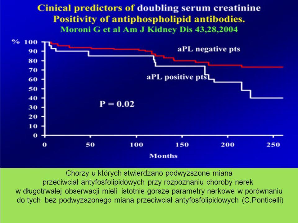 Chorzy u których stwierdzano podwyższone miana przeciwciał antyfosfolipidowych przy rozpoznaniu choroby nerek w długotrwałej obserwacji mieli istotnie